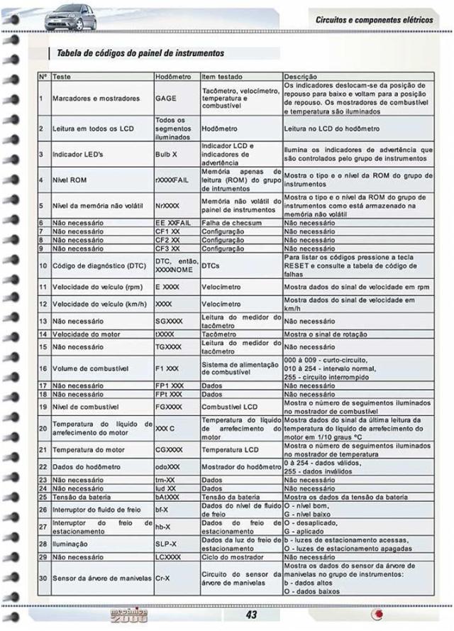 wordpress tutorial pdf 2015