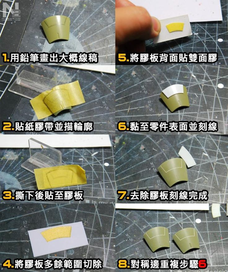 gundam custom build tutorial