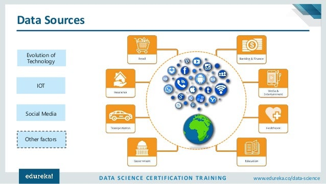 data science tutorial for beginners