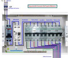 building wiring installation tutorial