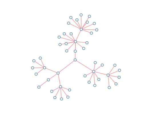 node js d3 tutorial