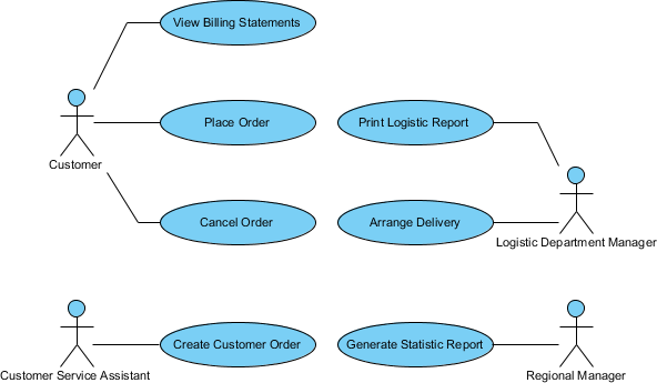 manhattan warehouse management system tutorial
