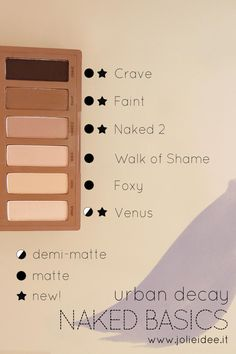 urban decay naked ultimate basics palette naked eyes tutorial