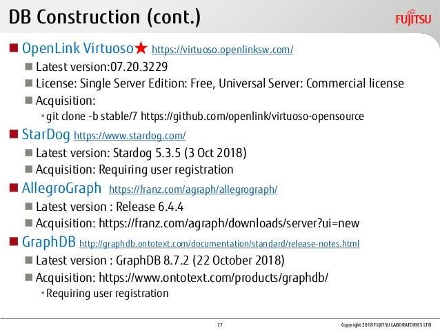 semantic ui tutorial pdf