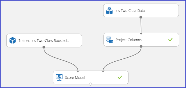 azure machine learning studio tutorial