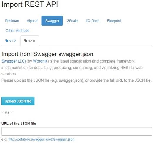 swagger rest api tutorial