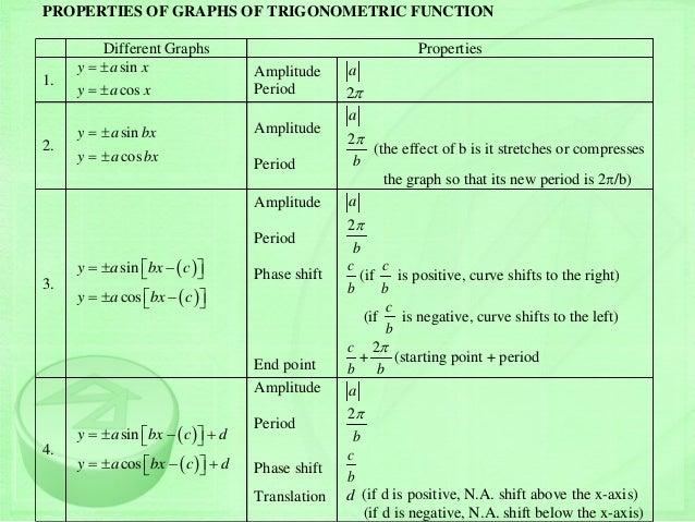 calculus tutorial for beginners