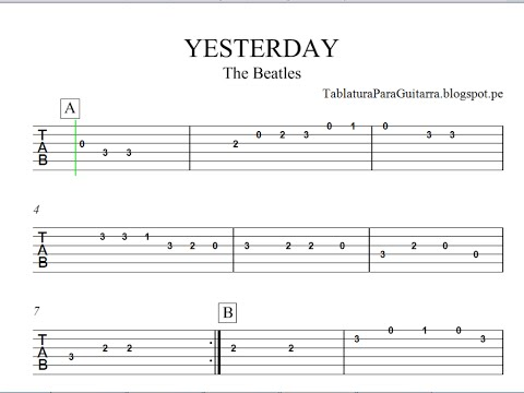 believer guitar fingerstyle tutorial
