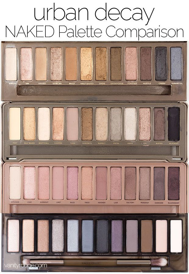 urban decay naked 4 palette naked eyes tutorial