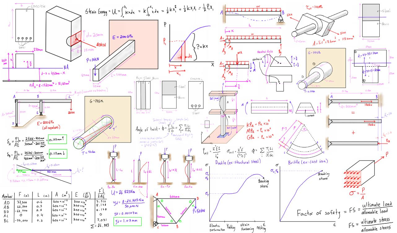 desktop support engineer tutorial pdf