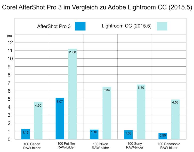aftershot pro 3 tutorial