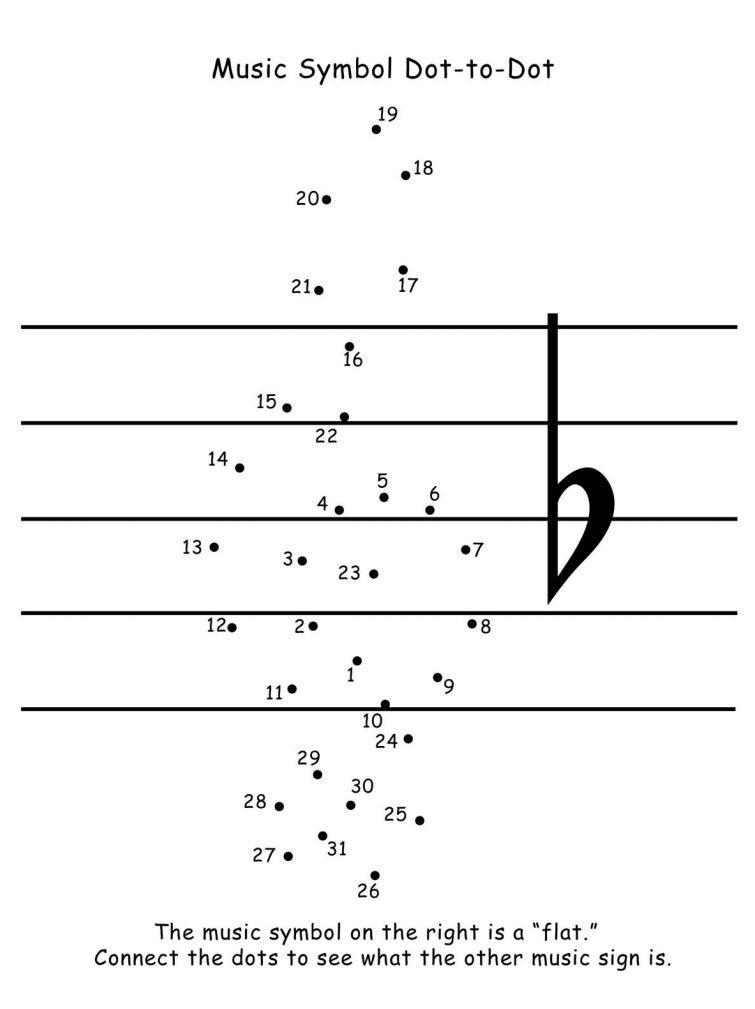 algebra tutorial for beginners