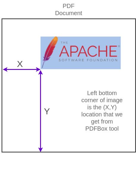 apache kafka tutorial pdf
