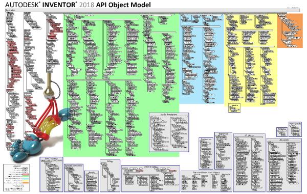 autocad electrical 2018 tutorial pdf