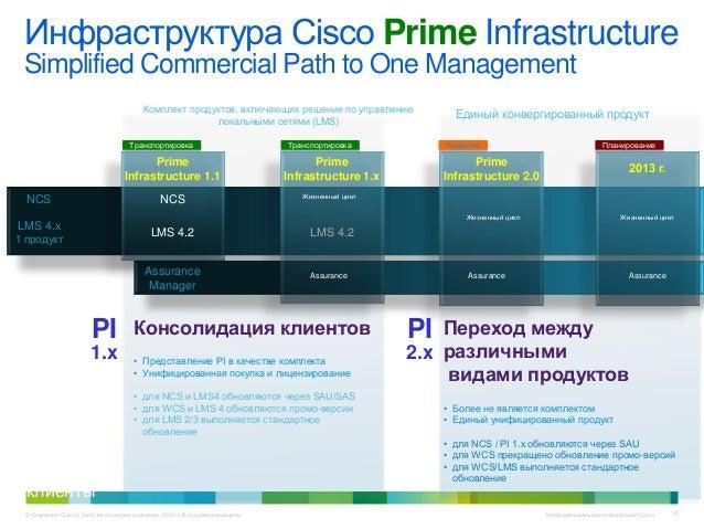 cisco prime infrastructure tutorial