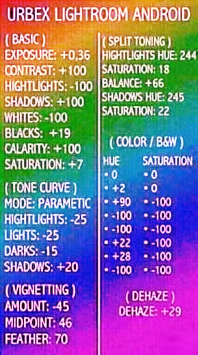 lightroom 3 tutorial pdf