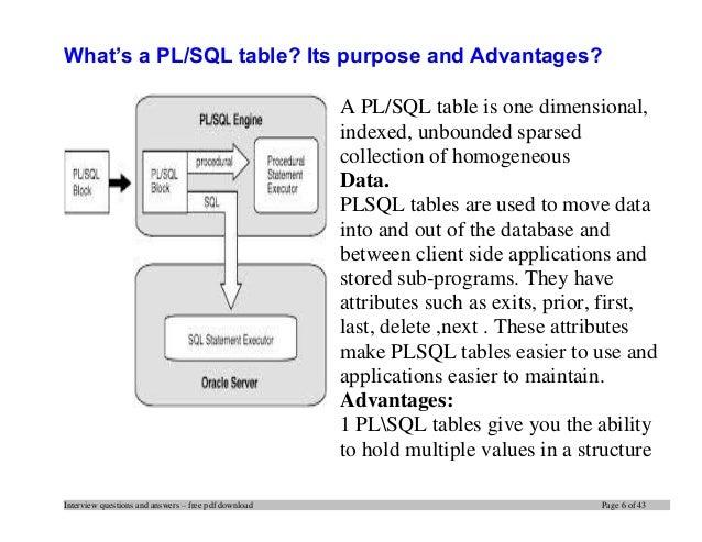 pl sql tutorial pdf