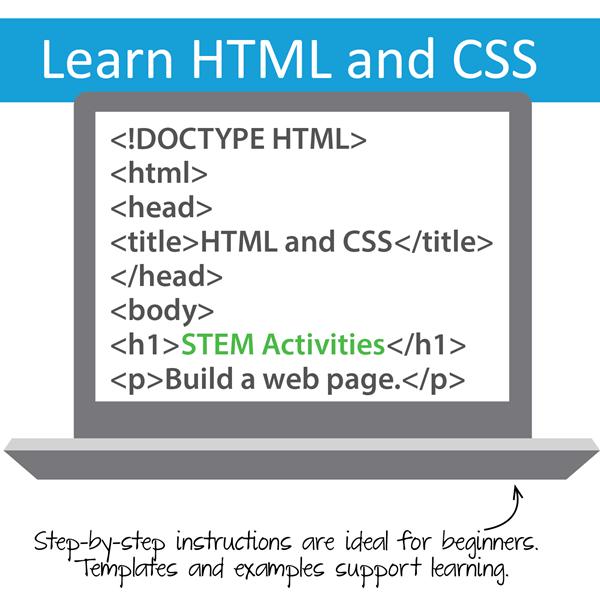 html code tutorial for beginners