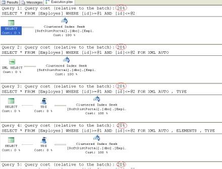 t sql programming tutorial
